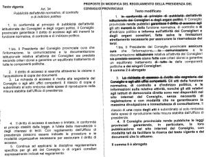 Pubblicità dell'attività normativa, di controllo e di indirizzo